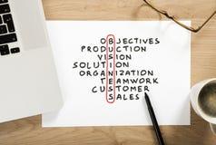 Plano da estratégia empresarial Fotos de Stock