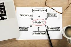 Plano da estratégia empresarial Foto de Stock Royalty Free