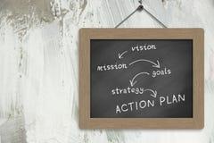 Plano de ação do negócio Fotos de Stock