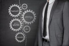Plano de negócios no quadro-negro Foto de Stock