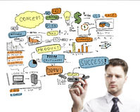 Plano do desenho imagem de stock royalty free