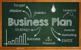Plano empresarial no quadro Fotografia de Stock