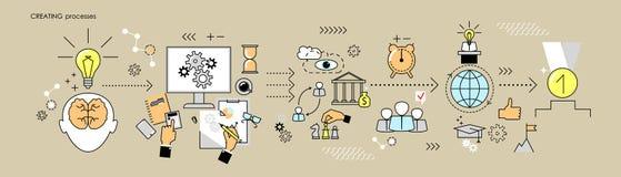 Plano linear O processo de criar um produto Illustrat do vetor Foto de Stock