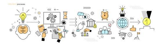 Plano linear O processo de criar um produto Illustrat do vetor Foto de Stock Royalty Free