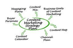 Plano satisfeito da estratégia de marketing ilustração stock