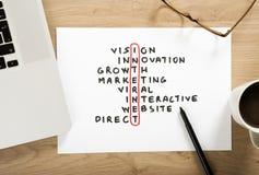Plano social da estratégia dos meios e do Internet Fotografia de Stock