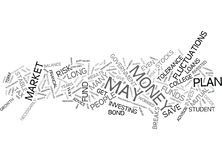 Are Plans A Good Idea In This Market Word Cloud Concept