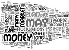 Are Plans A Good Idea In This Market Word Cloud