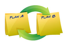Plans post cycle Royalty Free Stock Photo