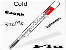 Isolated Body thermometer with illness words vector Royalty Free Stock Images