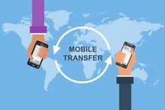 Plant vektorbegrepp av mobila bankrörelsen Stock Illustrationer