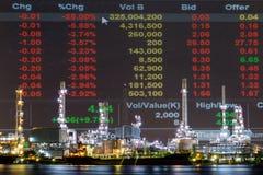 Planta de la refinería de petróleo, índice del precio de las acciones del petróleo crudo Imagen de archivo