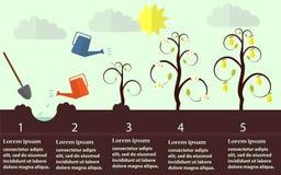 Plantera process royaltyfri illustrationer