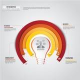 Plantilla abstracta del diseño de la idea del bulbo Fotografía de archivo libre de regalías