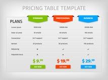 Plantilla colorida de la tabla de la tasación de la comparación ilustración del vector
