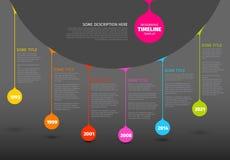 Plantilla colorida del informe de la cronología de Infographic con descensos ilustración del vector