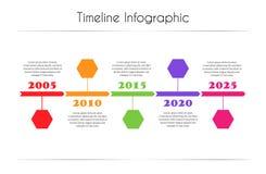 Plantilla colorida del informe de la cronología de Infographic con hexágono Imagen de archivo