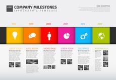 Plantilla colorida del informe de la cronología de Infographic del vector Fotografía de archivo libre de regalías