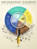 Plantilla creativa con el infograph de la lupa de la cosechadora del lápiz Foto de archivo libre de regalías