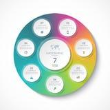 Plantilla de Infographic con 7 círculos, opciones, pasos, piezas Imagen de archivo