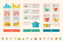 Plantilla de Infographic de la comida Foto de archivo libre de regalías