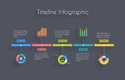 Plantilla de Infographic de la cronología Fotografía de archivo libre de regalías