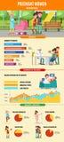 Plantilla de Infographic de la mujer embarazada ilustración del vector