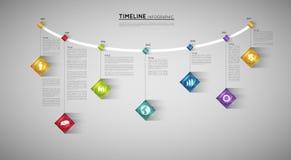 Plantilla de la cronología stock de ilustración