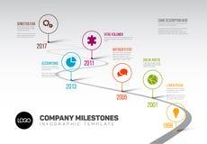 Plantilla de la cronología de Infographic con los indicadores