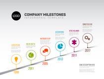 Plantilla de la cronología de Infographic con los indicadores Imagen de archivo