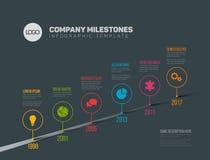 Plantilla de la cronología de Infographic con los indicadores Imagenes de archivo