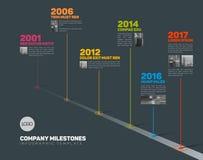 Plantilla de la cronología de Infographic con los indicadores y las fotos Fotografía de archivo