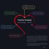 Plantilla de la cronología del vector con el corazón Imagenes de archivo