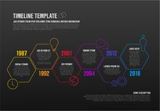 Plantilla de la cronología de Infographic del vector Imagen de archivo