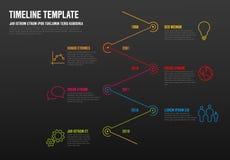 Plantilla de la cronología de Infographic del vector Foto de archivo