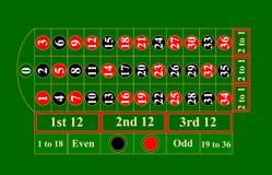 Plantilla de la tabla de la ruleta del casino Imagen de archivo