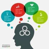 Plantilla de pensamiento del infographics del negocio Foto de archivo libre de regalías