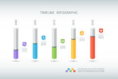 Plantilla del diseño de Infographic de la cronología Ilustración del vector fotos de archivo libres de regalías