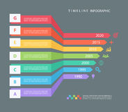 Plantilla del diseño de Infographic de la cronología Ilustración del vector Imagen de archivo