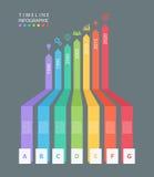 Plantilla del diseño de Infographic de la cronología Ilustración del vector Foto de archivo