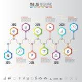 Plantilla del diseño de Infographics de la cronología con los iconos fijados Fotos de archivo libres de regalías