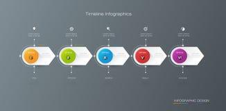 Plantilla del diseño de la cronología del infographics del vector con diseño de la etiqueta Foto de archivo