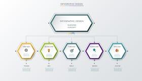 Plantilla del diseño de la cronología del infographics del vector Fotografía de archivo