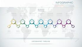 Plantilla del diseño de la cronología del infographics del vector con opciones de los pasos de la etiqueta y del gráfico 7 del pa stock de ilustración