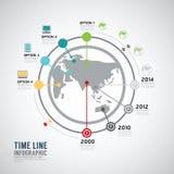 Plantilla del diseño del círculo del vector del mundo de Infographic de la cronología Foto de archivo libre de regalías