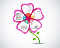 Plantilla del diseño moderno de la presentación del negocio de la flor Fotos de archivo libres de regalías