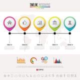 Plantilla del diseño de Infographics de la cronología Fotos de archivo