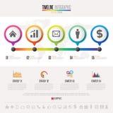 Plantilla del diseño de Infographics de la cronología Imagenes de archivo