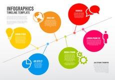 Plantilla del esquema de la cronología de Infographic del vector Fotografía de archivo libre de regalías