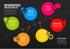 Plantilla del esquema de la cronología de Infographic del vector Foto de archivo libre de regalías